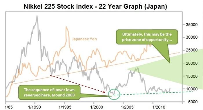 Hello, Profits! The Reemergence of Japan, Inc