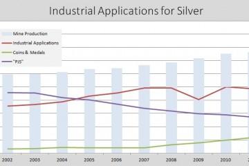 Silver (04262013)