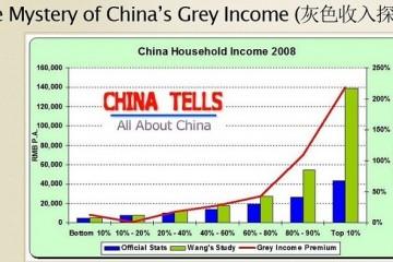 Gray income (07172013) A