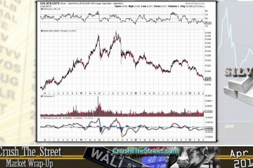 Market Wrap-Up Apr 5 2013