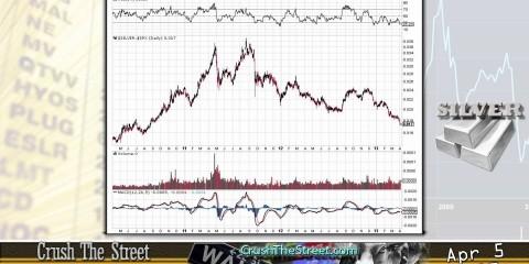 Market Wrap-Up Apr 5 2013