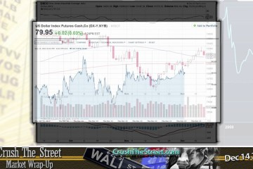 Market Wrap-Up Dec 14 2012
