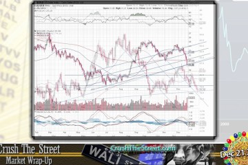 Market Wrap-Up Dec 21 2012