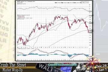 Market Wrap-Up Dec 28 2012