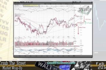 Market Wrap-Up Feb 1 2013