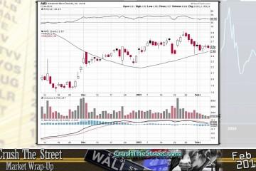 Market Wrap-Up Feb 8 2013