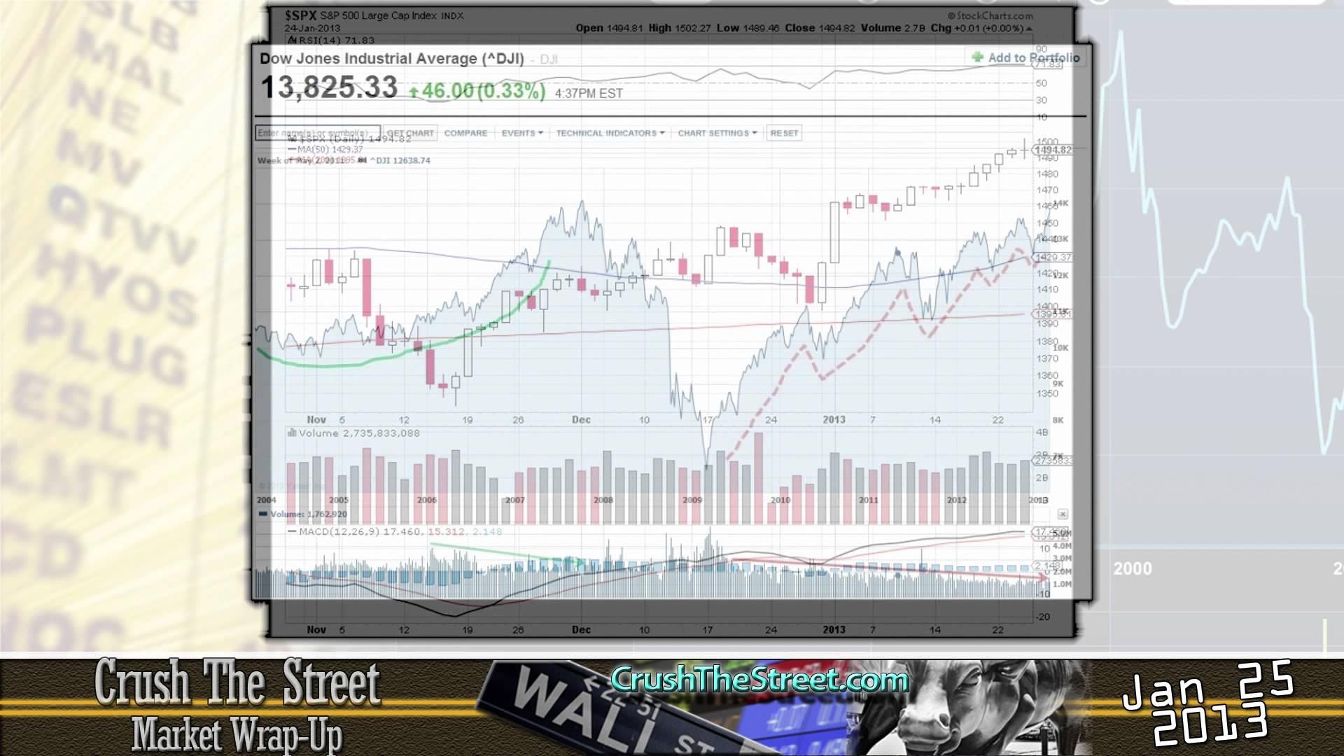 Market Wrap-Up Jan 25 2013