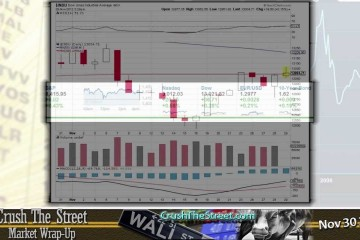 Market Wrap-Up Nov 30 2012