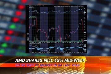 Peter Schiff on the Coming Market Crash – CrushTheStreet.com