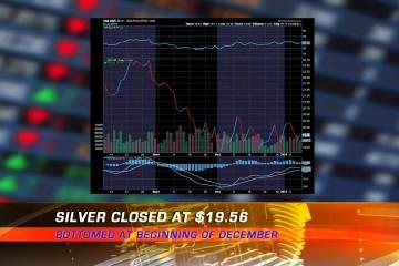 Stock Market Mixed Performance Jan 2014