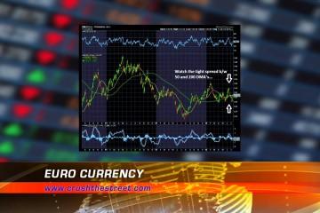 Stock Market Wrap-Up July 12
