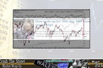 Stocks Wrap-Up Mar 15 2013