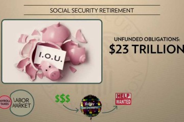 Downsize the Social Security Administration