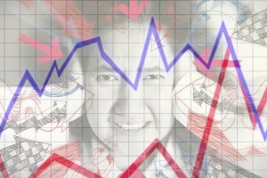 Market Schizophrenia - Dow Jones and Unemployment