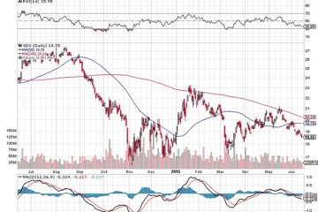 Gold Manipulation To Push Money Into Miners