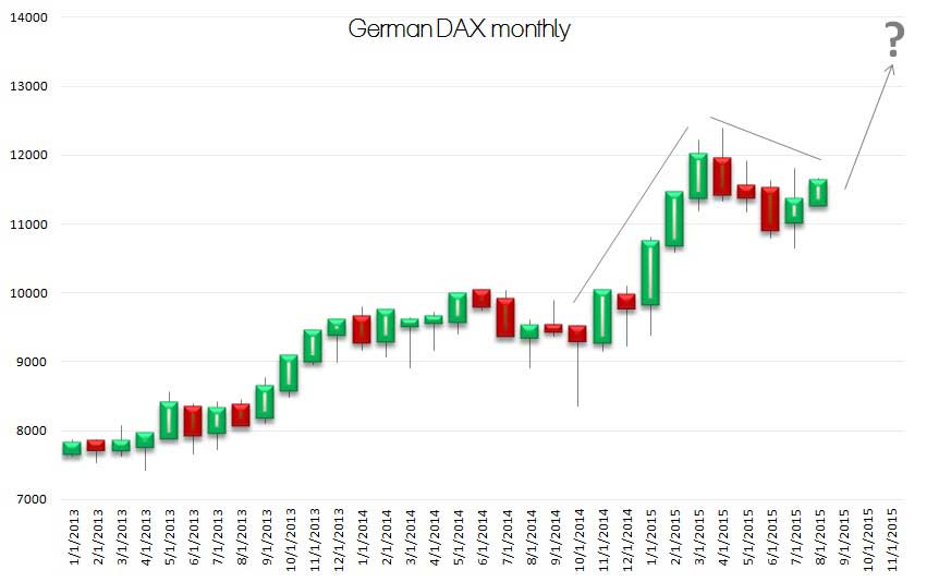 Shifting Back To Europe The Case for German Equities