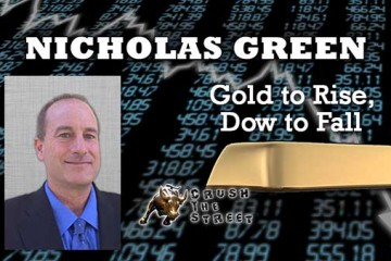China Dumping U.S. Treasuries -- Reverse QE in Effect - Nicholas Green Interview