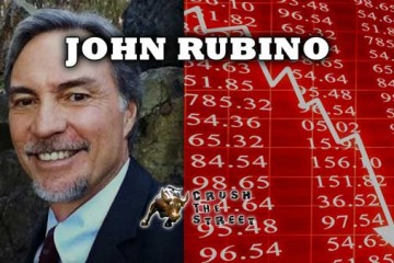 The Stock Market Looks Like 2007, Right Before Collapse - John Rubino Interview