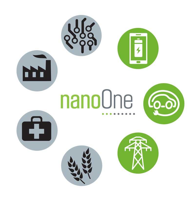 Nano One Diversity