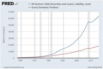 Debt Securities and Loan
