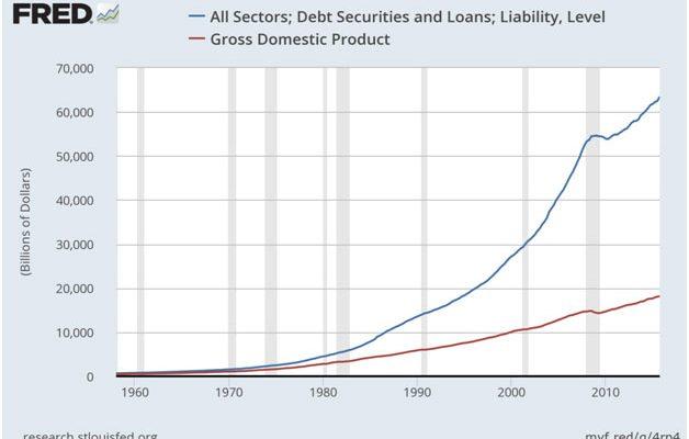 Debt Securities and Loan
