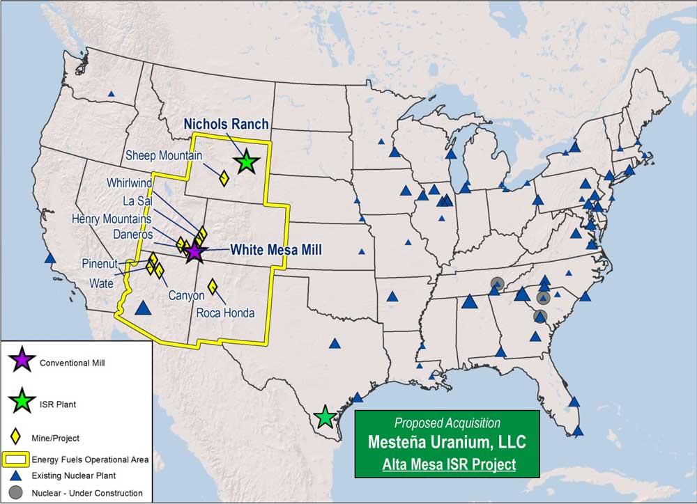 Energy Fuels Strategic Positioning