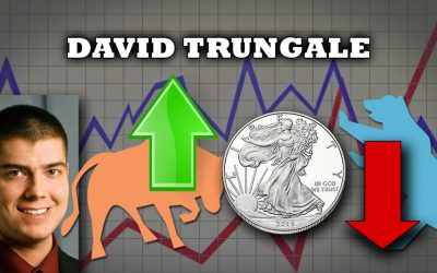 David Trungale,tradertours.com,gold trading,silver trading,real money,hard assets,technical trading,day trading,stock market trading