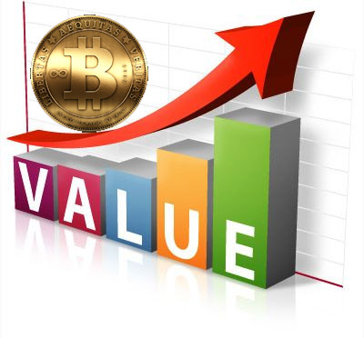 Bitcoin as a Store of Value: Part 2 – By David Young