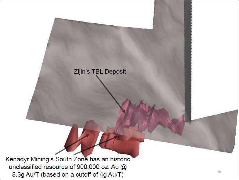 Zijins TBL Deposit