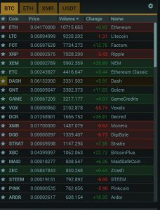 Are We in an Altcoin Bubble? If So, When Will it Burst?