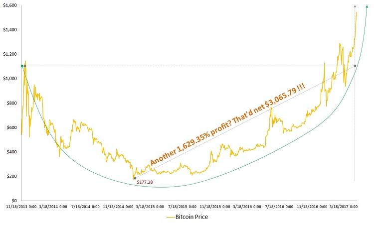 Liquidity and market crashes