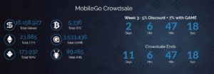 Digital Crowdfunding Generates Millions for Start-Ups: Initial Coin Offering (ICO)