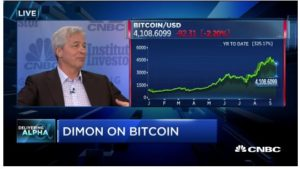 "How Ironic! JP Morgan CEO Labels Bitcoin a ""Scam!"""