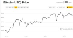 USD – Tether Claims $30 Million Stolen! How Will This Impact Bitcoin's Price?