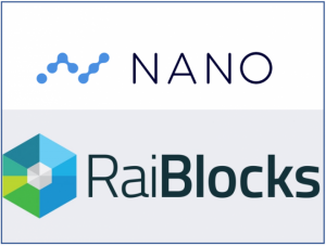 Nano – Could This be a Silent Competitor to Micropayment Blockchains?