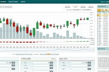 Poloniex to Denote Fees on USD Volume