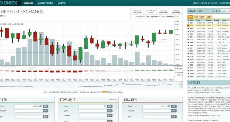 Poloniex to Denote Fees on USD Volume