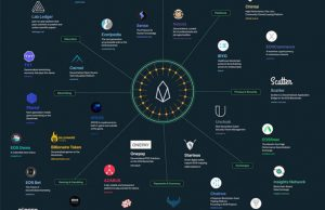 EOS is Coming!