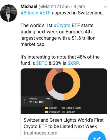 Bitcoin on Life Support, XRP Holds Strong, and the New Swiss ETF…
