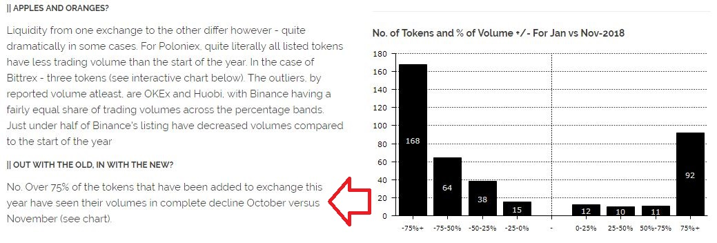 Study Shows Record Levels of Ethereum are Being Purchased – Buy Low, Sell High?