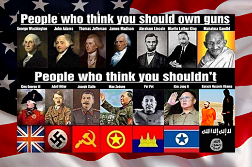 Tyrants vs United States on Guns