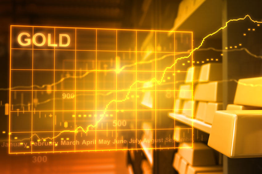 $1,300 Gold: Now What?