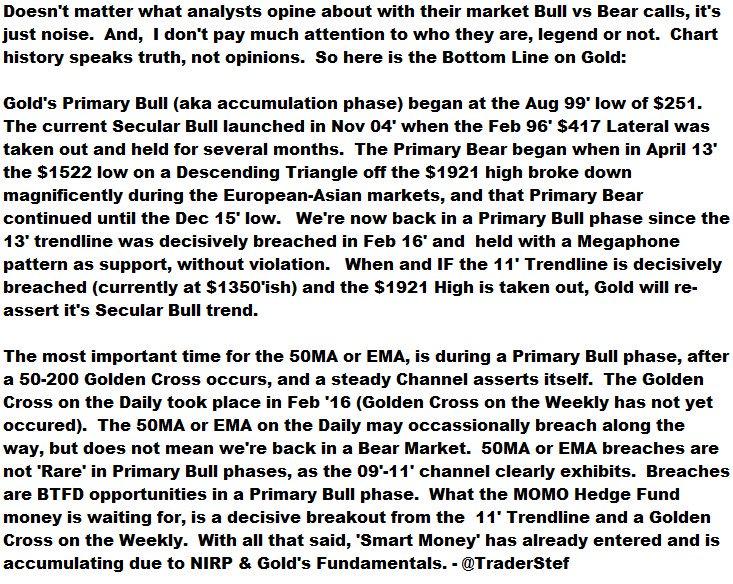 Primary Bull vs Secular Bull vs Bear Markets in Gold