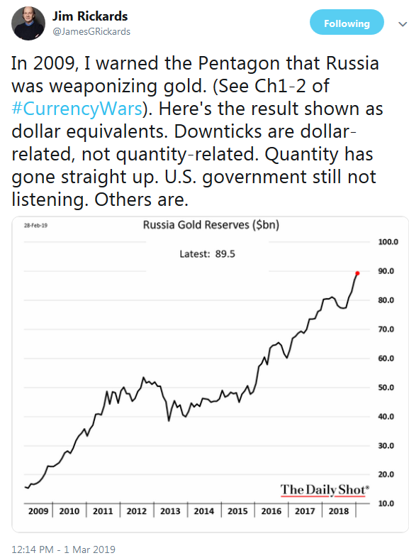 Jim Rickards Twitter on Russia Gold Hoarding March 1 2019