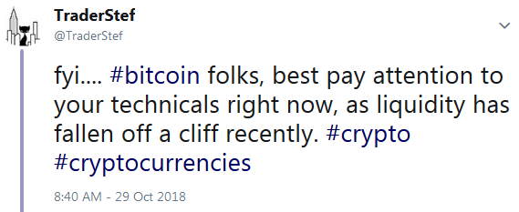 TraderStef Twitter Bitcoin heads up October 29, 2018 8:40am EST