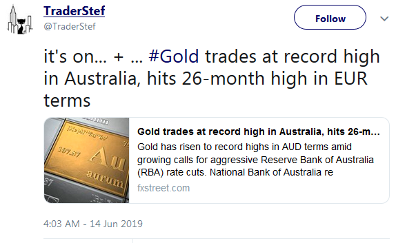 TraderStef Twitter Gold - Its On June 14