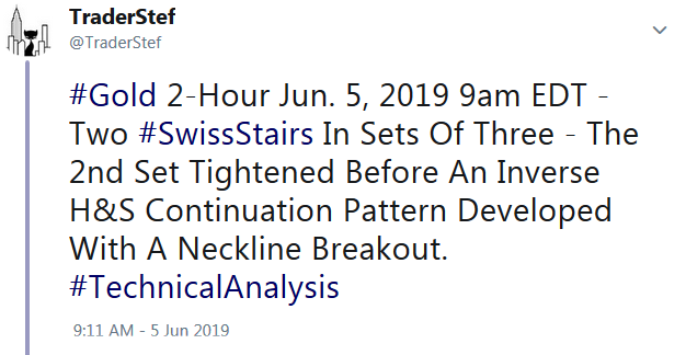 TraderStef Twitter June 5, 2019 Gold Swiss Stairs