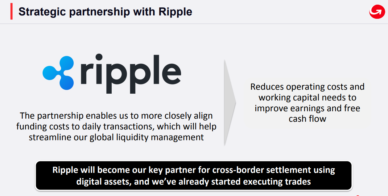 "MoneyGram ""Executing Trades"" Using Ripple's xRapid and Settling Trades With XRP"
