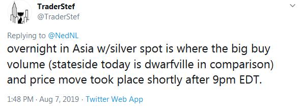 TraderStef Twitter August 7 Asia Overnight Short Squeeze Dwarfs Stateside Volume