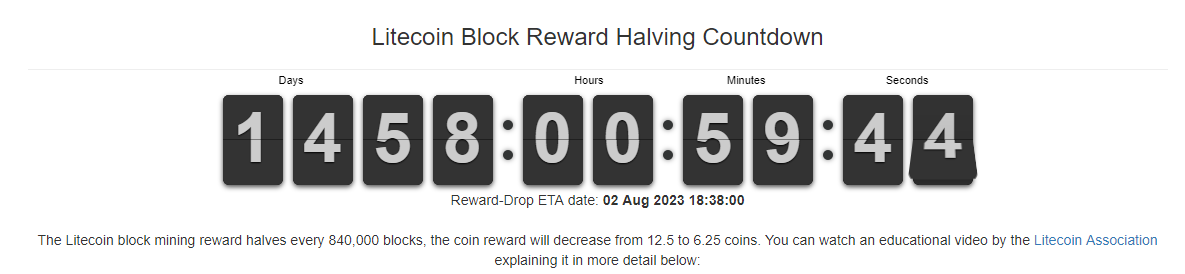 Litecoin's Successful Halving Event Pushing Scarcity and Excitement Up!